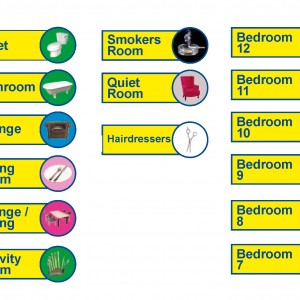 Dementia Signage for Healthcare Services and Hospitals.
